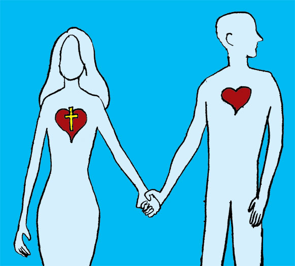 ChristianCafecom Equally Yoked Dating
